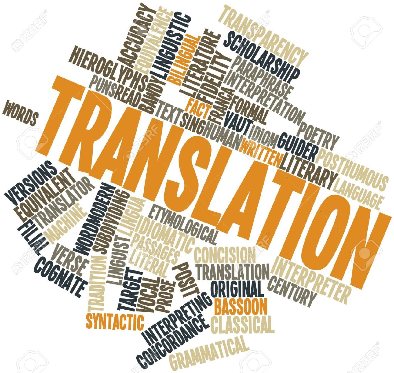 Translate Words And Articles From English To Spanish For