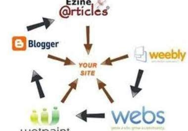 give PR5+ Panda and Penguin beat 8 Web 2 Properties link wheel and Backlink Indexing with RSS Submission just