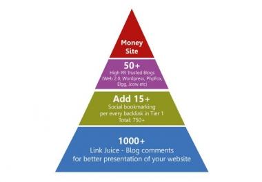 I will build high quality SEO Link Pyramid