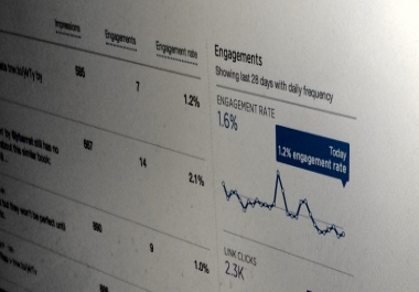 Real Twitter Marketing and Engagements
