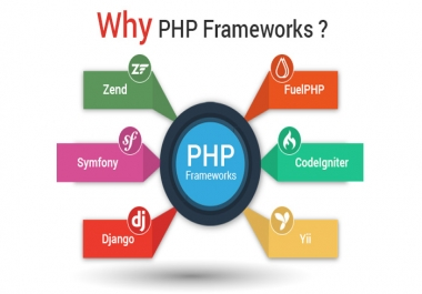 PHP coding error fixing service 10 hours work