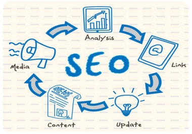 On-page SEO for your website or local business
