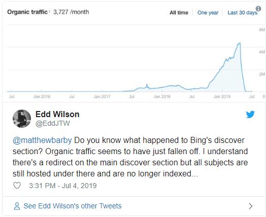 Google перестал отправлять трафик на Bing Discover