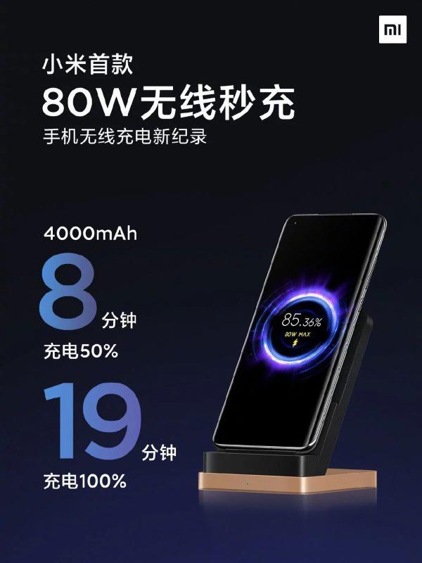 Xiaomi представила самую быструю в мире беспроводную зарядку мощностью 80 Вт