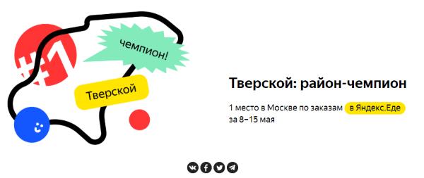 Яндекс.Еда запустила игру в поддержку локальных ресторанов «Ем за район»