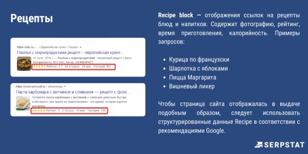 Блок с рецептами в выдаче Google