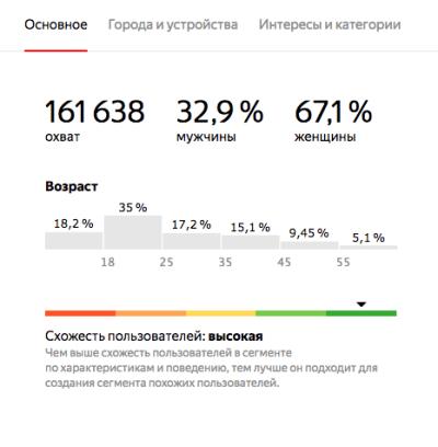 Пользователи, похожие на ваших клиентов (look-alike).png