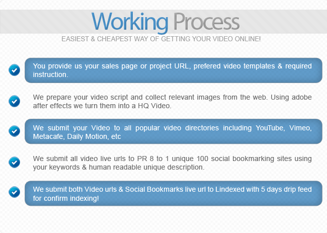 Video Creation and Submission Service
