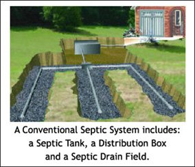 Do I have a conventional septic system?