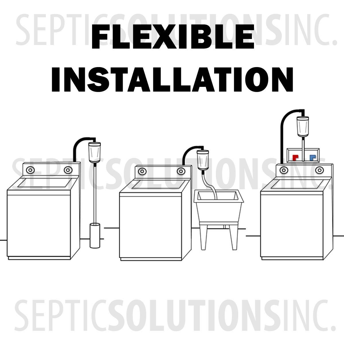Filtrol 160 Washing Machine Lint Filter