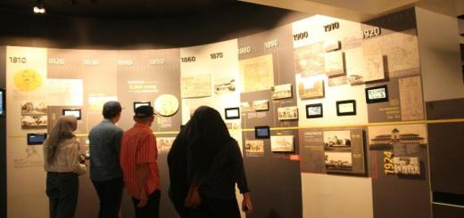 Museum gedung sate