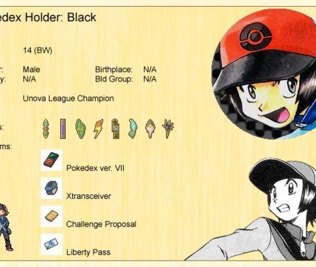 Blacks Profile