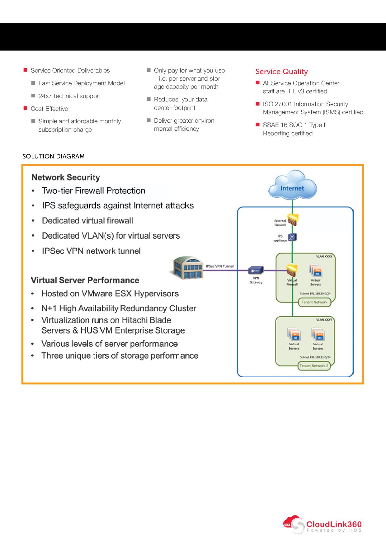 hcsc-vss-datasheet4