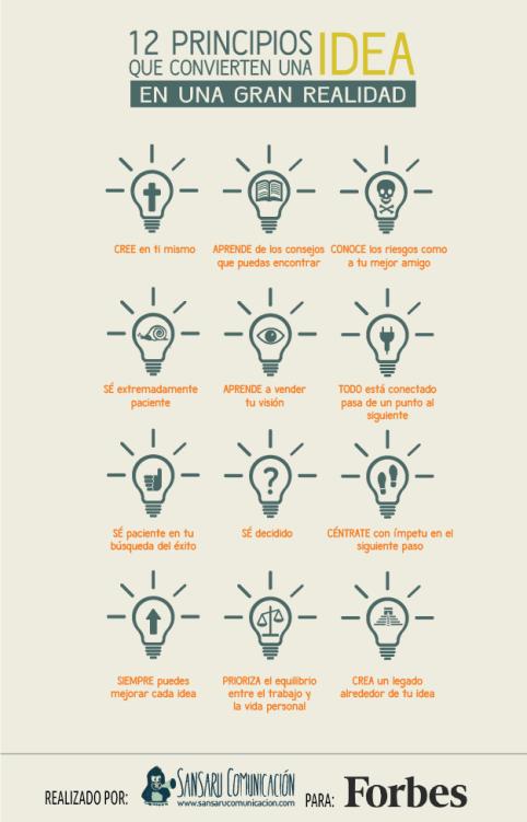 infografia_12_principios_que_convierte_una_gran_idea_en_una_realidad