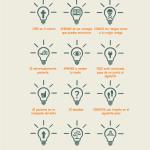 12 principios que convierten a una idea en una gran realidad