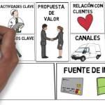 Modelo Canvas #video