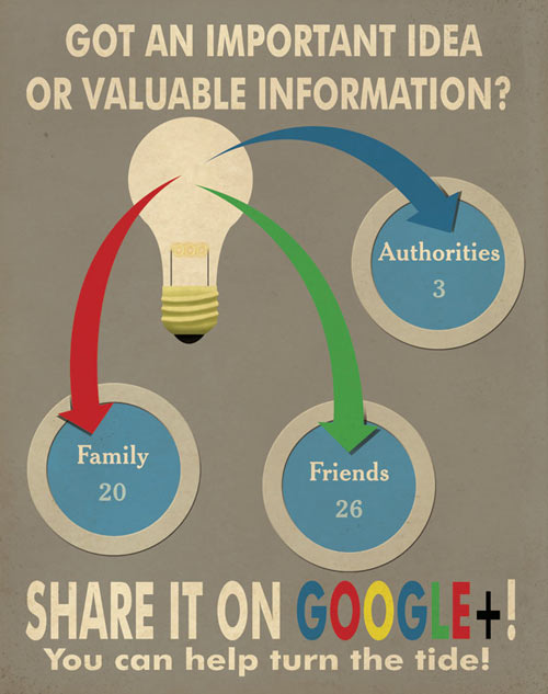 google-propaganda-poster-2