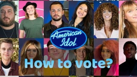 How To Vote American Idol 2021 Contestants, Voting Numbers
