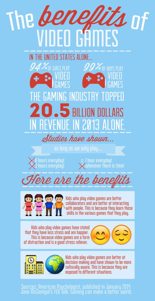 video-games-infographic