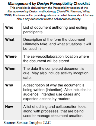 DocCollab-table