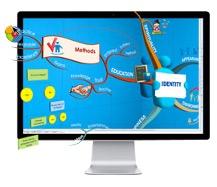 Mind Map Market: iMindMap