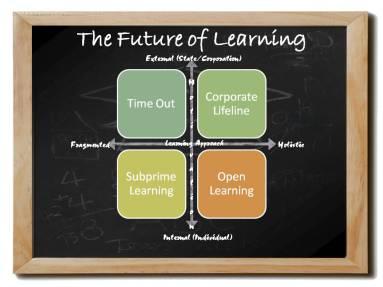 scenarios future of learning
