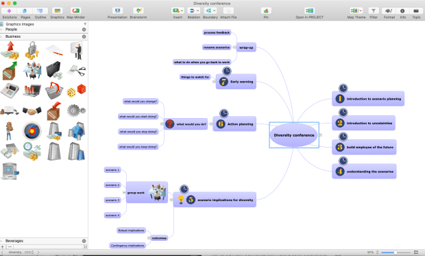 mind mapping conceptdraw mindmap
