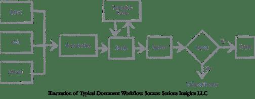 doccollab-workflow
