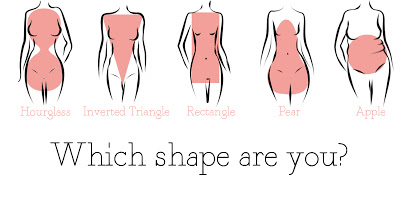 Finding Your Body Type & Enhance Your Sexiness!