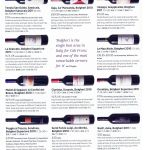 1426065332Decanter01Mag2014pag92