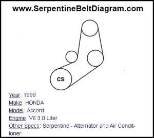 » 1999 HONDA Accord Serpentine Belt Diagram for V6 30 Liter Engine Serpentine Belt Diagram