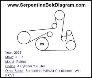» 2008 JEEP Patriot Serpentine Belt Diagram for 4 Cylinder 24 Liter Engine Serpentine Belt Diagram