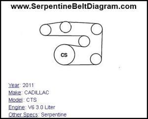 » 2011 CADILLAC CTS Serpentine Belt Diagram for V6 30 Liter Engine Serpentine Belt Diagram
