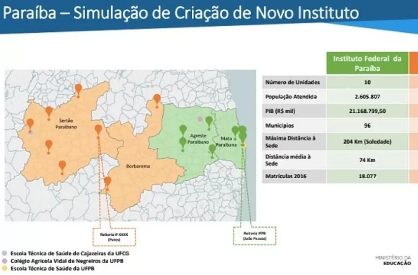 MEC divulga proposta para a criação do IF Sertão; Sousa, Cajazeiras e Patos estão na disputa pela Sede da Reitoria