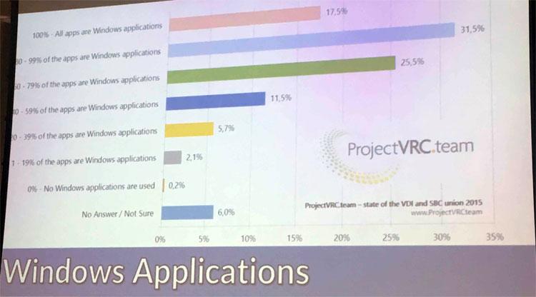Windows Applications
