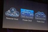 Personal Cloud, Private Cloud, Public Cloud