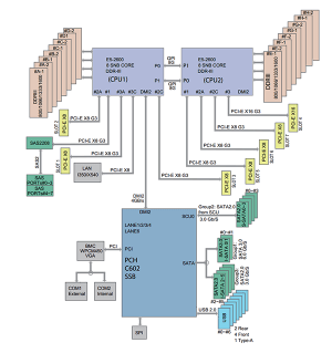 Answered: Can I use one CPU in a dual processor motherboard?