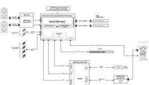 Gigabyte GA9SISL Block Diagram  ServeTheHome