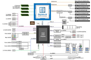 New Gigabyte MW51HP0 for Intel Xeon W Workstation CPUs