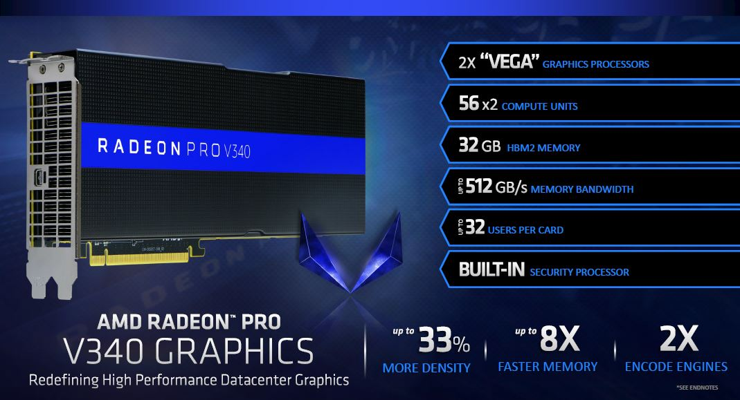 AMD Radeon Pro V340 Dual Vega 32GB VDI Solution Launched