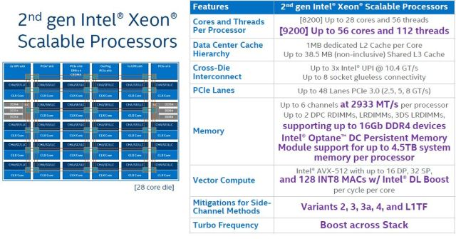 Intel Xeon Scalable CLX Generation Architecture Overview Slide