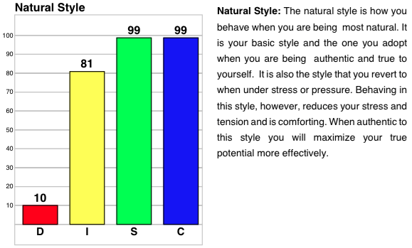 A high S personality style.