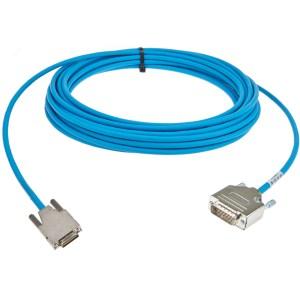 Cisco smart serial X.21