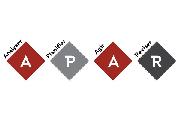 Méthode-APAR_Services-Conseils-I.L._Gestion-stratégique_Planification_Innovation_Formation