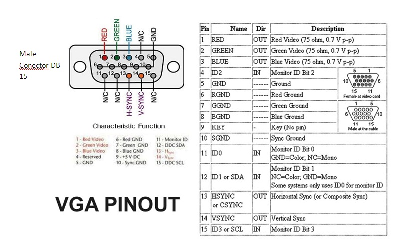 Dvi D To Vga Pinout Diagram