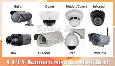 güvenlik kamerası modelleri-3