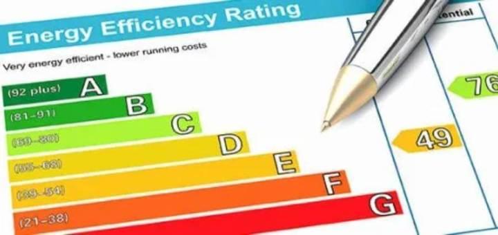 Energetska efikasnost klima
