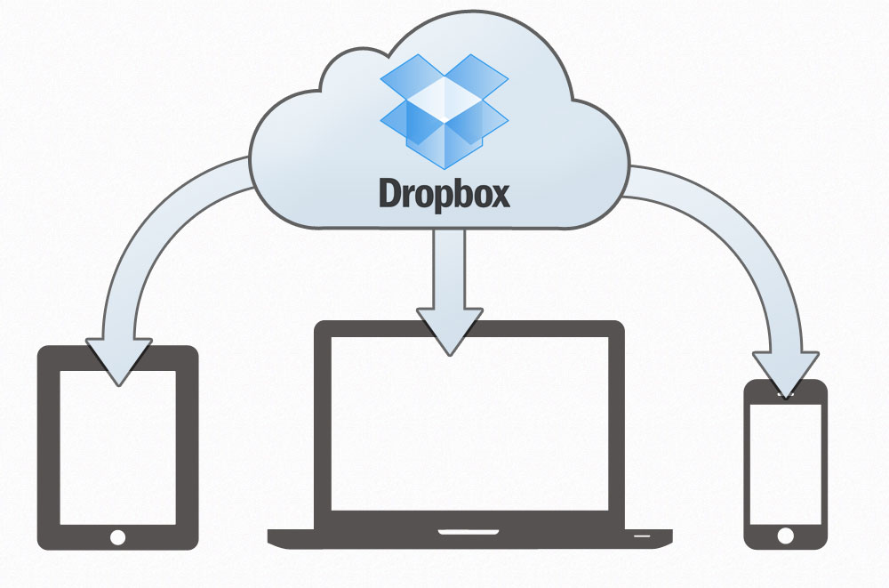dropbox-hosting.jpg?fit=1000%2C661&ssl=1