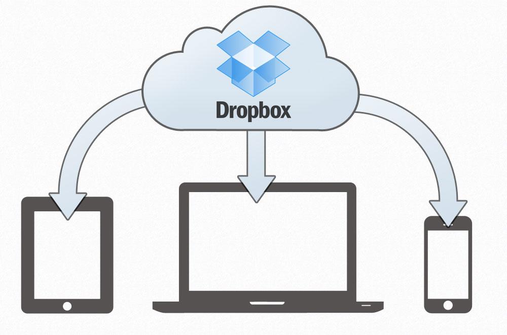 dropbox-hosting.jpg?fit=1000%2C661&ssl=1