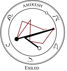 Amikesh, the Legion demon of Exile and Wandering